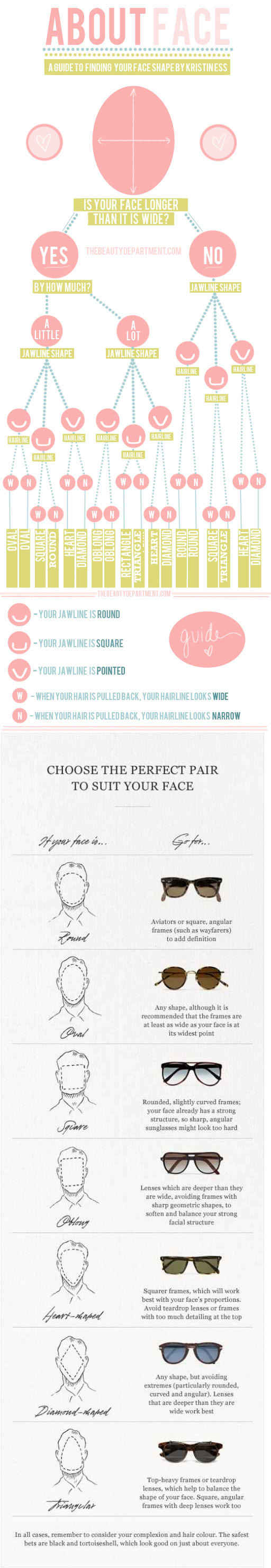 Choosing the perfect sunglasses - a visual guide
